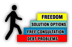 debt solutions Texas